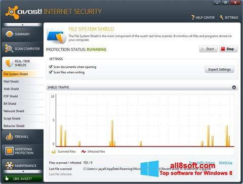 Screenshot Avast Internet Security Windows 8